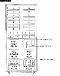 i need a fuse diagram for a 1997 ford explorer? 1997 Ford Van Fuse Box Diagram full size image