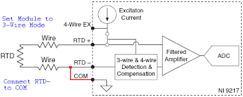 2 wire rtd support for the ni 9216 ni 9217 ni 9226 and ni 9219 note since you are using three terminals on the front of the ni 9217 you must configure your daqmx task for a 3 wire rtd configuration