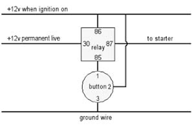 how to fit a starter button however the simple starter circuits do not strive to achieve this goal possibly in order to be as universal to as many cars as possible