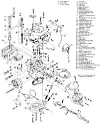 Repair guides carbureted fuel systems carburetor