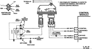 chevrolet tahoe ignition wiring diagram freddryer co 1995 chevy tahoe speaker wiring diagram 2000 chevy blazer parts diagram best of distributor wiring chevrolet tahoe ignition wiring diagram at