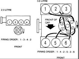 ford tempo spark plug firing order for ford tempo 1 reply