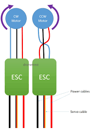 esc to motor connection guide how to reverse your motor direction RC Quadcopter motor to esc guide jpg1145x1587 104 kb