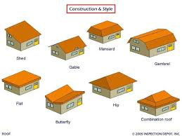 Photo 2 of 8 17 Best Ideas About Roof Types On Pinterest | Roof Design, Roof  Trusses And Roof
