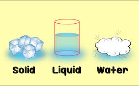Gas Liquid Solids Solid Liquid Gas Png Transparent Solid Liquid Gas Png Images