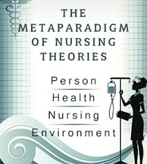 nursing theories understanding the metaparadigm of nursing theories
