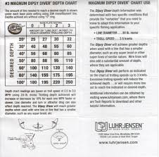 Torpedo Diver Depth Chart 60 True To Life Dipsy Divers Chart