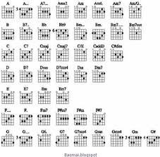 36 Particular G Gsus G5 G2 Guitar Chord Chart
