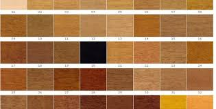 hardwood types for furniture. hardwood types for furniture v