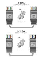 rj colors and wiring guide diagram tia eia a b brothers y how to wire fixed ethernet cables