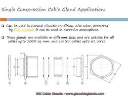 Single Compression Cable Gland At Best Price In India