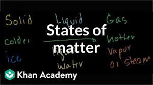 States Of Matter Video Khan Academy