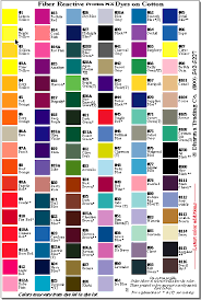 Black Color Mixing Chart Procion Mx Dye Color Mixing Chart Bedowntowndaytona Com