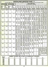 Easton Aluminium Arrow Chart 17 You Will Love Easton Pattern Chart