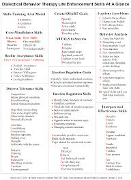 Best Solutions Of Dialectical Behavior Therapy Worksheets Pdf With