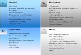 job strengths and weaknesses examples livmoore tk job strengths and weaknesses examples 24 04 2017