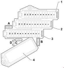 Snapper Ignition Switch Wiring Diagram audi q7 fuse box 16 wiring diagram images wiring