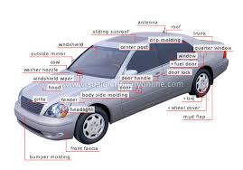 auto body parts names