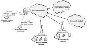 home phone wiring diagram dsl images modem isp wiring diagrams pictures wiring diagrams