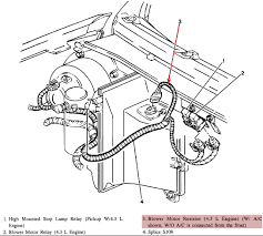 similiar s blower motor wiring diagram keywords wiring diagram heater blower motor resistor 1996 s10 blazer blower