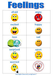 Emotion Words Chart Learning New Words Feelings Emotions Words Word Cards
