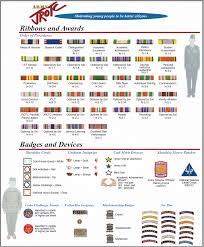 Military Ribbons Chart Navy Jrotc Ribbons Chart Bedowntowndaytona Com