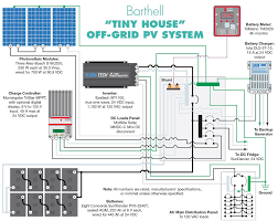 taking a tiny house f grid of solar panels wiring diagram installation