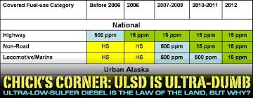 low sulfur deisel chicks corner ultra low sulfur diesel yea or nay
