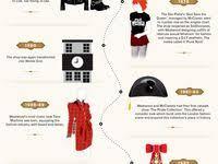 38 лучших изображений доски «Westwood» | Вивьен вествуд ...
