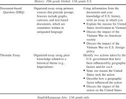 jill v jeffery phd leiden university leiden lei leiden  table 1 overview of regents writing tasks task type task demand and source material sample prompt