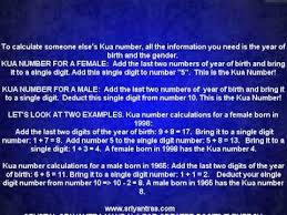 feng shui numbers calculator calculate feng shui kua