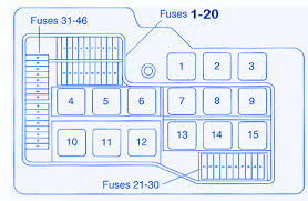 bmw i fuse box diagram image wiring 1987 bmw 325i fuse box layout jodebal com on 1988 bmw 325i fuse box diagram