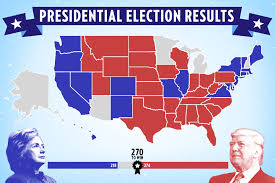 presidential elecion results election 2016 election results updates and exit polls people com