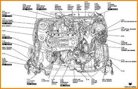 car engine diagram engine diagram car engine diagram 717913e38b5a56a659aa2c4a1eaa761c jpg