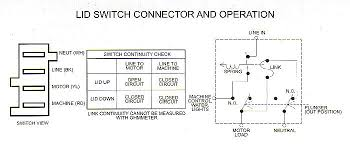 maytag washer common problems appliance aid maytag performa dryer 4 wire installation at Wiring Diagram For Maytag Centennial Dryer