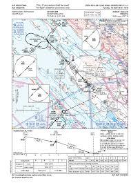 Flying Trial Pbn Instrument Flight Procedures In Croatia