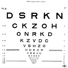 Eyesight Vision Chart Loinc 62698 6 Phenx Visual Acuity Protocol 111101