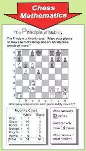 Chess Moves Chart How Does One Calculate The Exact Number Of Possible Moves In