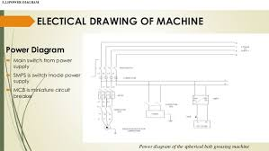 plc circuit design and basic programming by manish kumar spherical bolt greasing machine 15