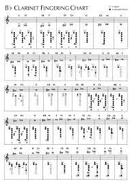 Melissas In 2019 Clarinet Sheet Music Free Clarinet