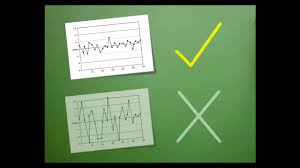 Bio Rad Quality Control Chart Bio Rad Blackboard Levey Jennings Charts