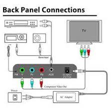 similiar iphone 5 dock subwoofer keywords iphone 5 dock subwoofer iphone wiring diagram