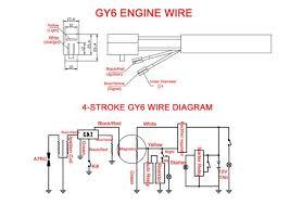 gy6 stator wiring diagram wiring diagram Stator Wiring Diagram 11 pole stator wiring diagram starter wiring diagram