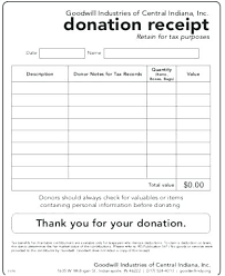 Thank You Letter For Donations Magnificent In Kind Donation Template Speedsalesco