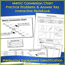 Electrical Metric Conversion Chart Metric Conversion Chart Sorting Measuring Equipment Interactive Notebook