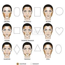 contouring for diffe face shapes