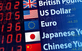 China Currency Trend Chart Interpreting Foreign Exchange Rate Charts