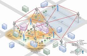 related keywords suggestions for outdoor wireless network diagram outdoor wireless network diagram