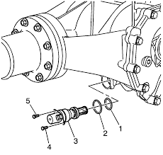 4z0ie pontiac sunfire pontiac sunfire 1996 transmission further 1997 buick ultra fuel problems additionally 3fng1 a6