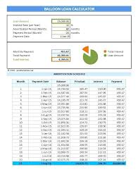Loan Amortization Schedule With Extra Payments Excel Amortization